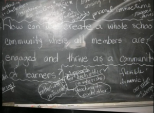 Important elements of a community of learners