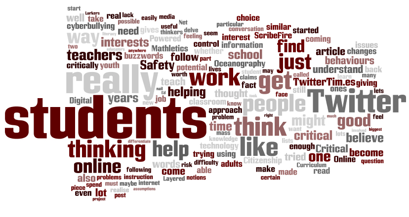 blog wordle4